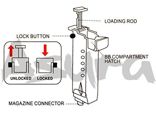 Asura Airsoft BB Loader 2 Asura Airsoft 6mm BB Speed Loader, Pack of 2