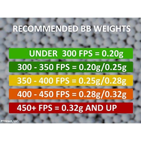 BLS Airsoft BB 2 BLS Airsoft BBS 6mm 0.20g, 0.25g, 0.28g Perfect Precision Grade