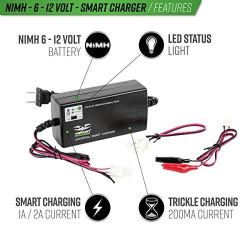 Valken Airsoft Battery Charger 2 Valken Airsoft NiMH Smart Battery Charger - 6V-12V