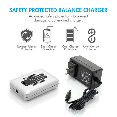 Tenergy Airsoft Battery 6 Tenergy Airsoft Battery 7.4V 1000mAh High Capacity LiPo Stick Battery Pack 20C High Discharge Rate Hobby Battery Pack w/Mini Tamiya Connector + LiPo/Life Balance Charger 1-4 Cells for Airsoft Guns