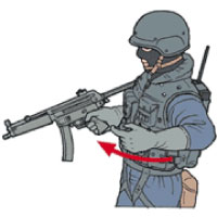 Tactical Hand Signal for Around