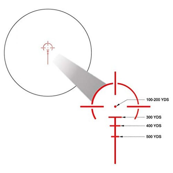 Vector Optics Rifle Scope 3 Vector Optics Calypos 3x32mm, 1/2 MOA, Red Illuminated BDC Reticel, Second Focal Plane (SFP) Compact Tactical Prism Riflescope