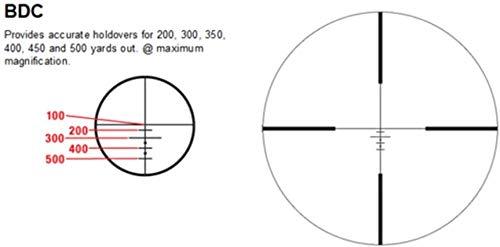 Sniper Rifle Scope 3 Sniper Prism Scope 4X 32mm Red/Green/Blue Illuminated Reticle