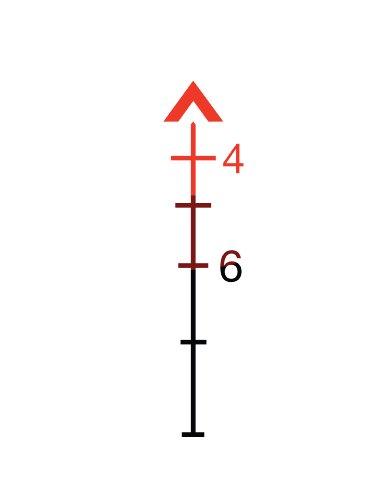 Trijicon Rifle Scope 5 Trijicon ACOG 4 X 32 Scope Dual Illuminated Chevron .223 Ballistic Reticle, Red