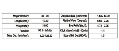 """TufForce Rifle Scope 3 TufForce 3-9 X 40 Full Size Scope, Red/Green Illumination Mil-Dot Reticle, SF39-40AIM2, Multi-Coated Etched Glass Retical, 1"""" one Piece Tube"""