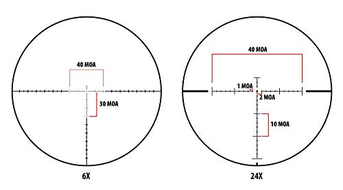 Monstrum Rifle Scope 4 Monstrum Alpha Series 6-24x50 First Focal Plane FFP Rifle Scope with Parallax Adjustment | ME308 Extended Offset Scope Mount | Flat Dark Earth | Bundle
