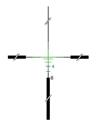 Trijicon Rifle Scope 5 Trijicon 4x32 ACOG/RMR Combo Riflescopes