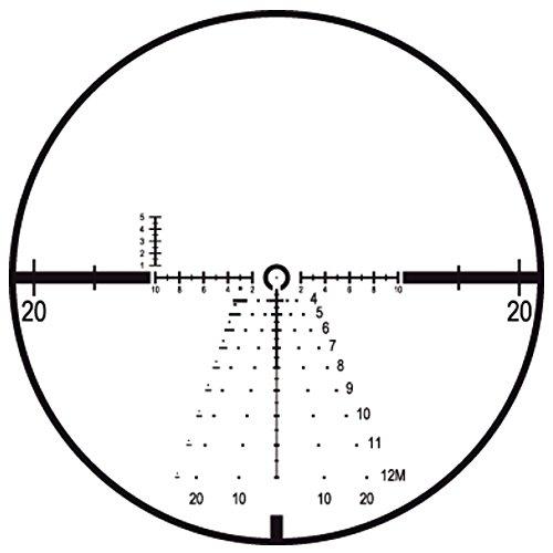 Leupold Rifle Scope 3 Leupold Mark 6 1-6x20mm Riflescope
