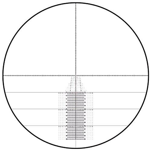 Leupold Rifle Scope 3 Leupold Mark 6 3-18x44mm Riflescope