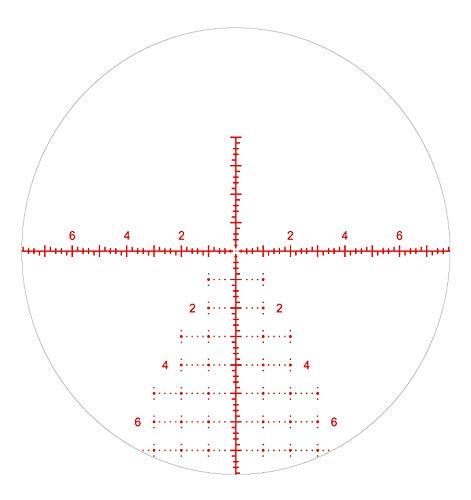 Riton Rifle Scope 3 Riton Optics X5 Conquer 5-25x50 MRAD