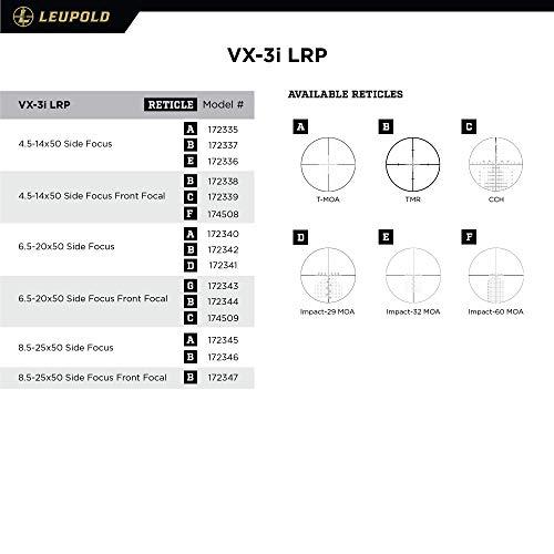 Leupold Rifle Scope 5 Leupold VX-3i LRP 6.5-20x50mm Side Focus Riflescope