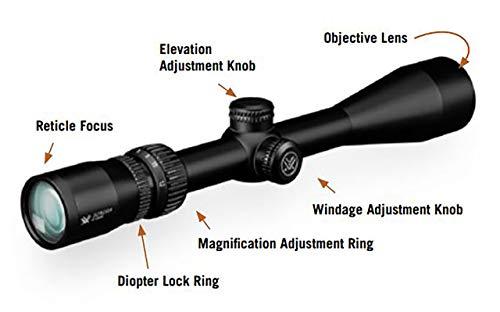 Vortex Rifle Scope 2 Vortex Optics Sonora 4-12x44 Second Focal Plane Riflescope - Dead-Hold BDC Reticle