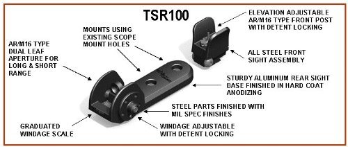 Tech SIGHT Rifle Sight 2 Tech SIGHT TSR100 Adjustable Aperture Sight for The Ruger 10/22 Rifles