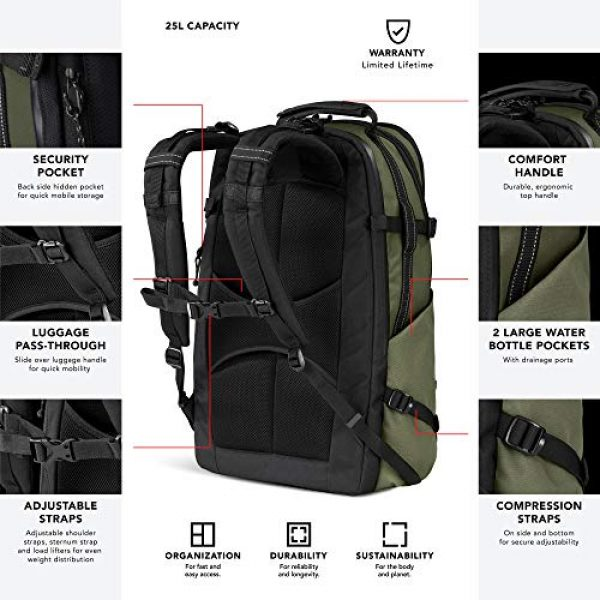 OGIO Tactical Backpack 4 OGIO ALPHA Convoy 525 Laptop Backpack
