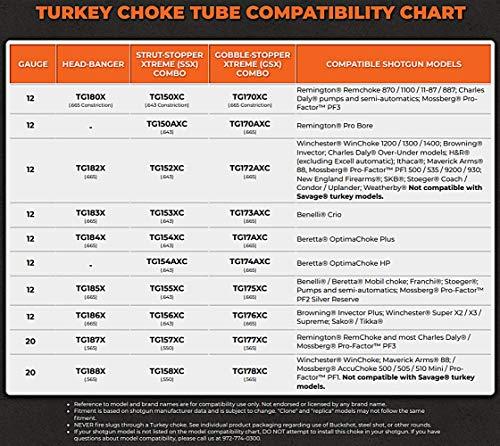 TRUGLO Shotgun Choke Tube 5 TRUGLO SSX STRUT-Stopper Xtreme Turkey Choke Tube