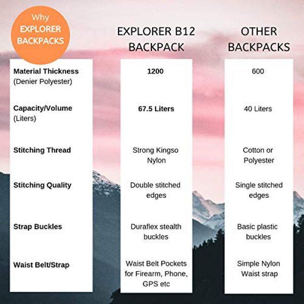 """Explorer Tactical Backpack 3 Explorer 22"""" Waist Gun PouchesTactical Backpack"""