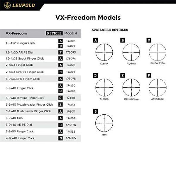 Leupold Rifle Scope 5 Leupold VX-Freedom Rimfire Riflescope