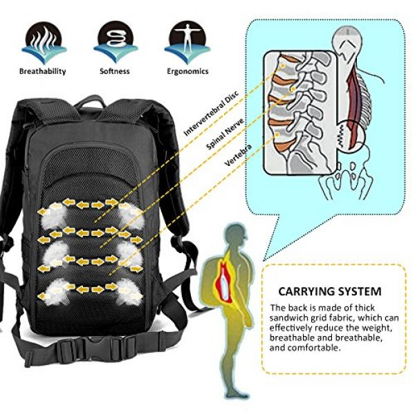 Zology Tactical Backpack 6 Zology Military Tactical Backpack for BOB GHB MOLLE Assault Bag