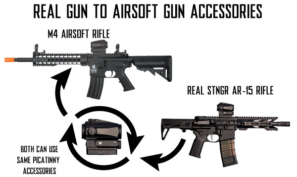 Airsoft M4 Verses Real M4 Carbine Rifle Picatinny Accessories Red Dot Swap