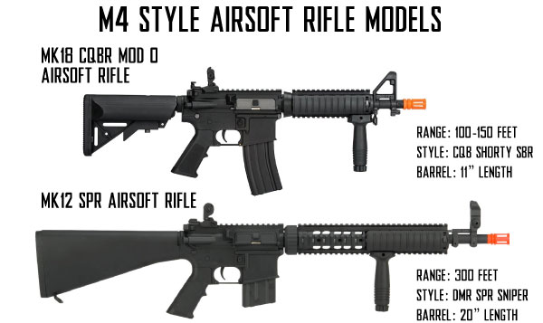 M4 Airsoft Rifle Models and Barrel Lengths for Mk18 CQBR Mod0 Rifle Versus MK12 SPR Airsoft Rifle Comparison