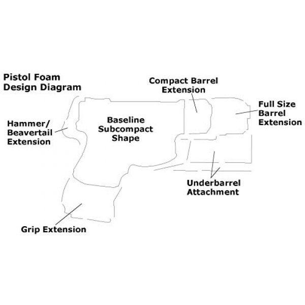 Case Club Pistol Case 5 Case Club Waterproof Pre-Customized 2 Pistol Case with Silica Gel to Help Prevent Gun Rust