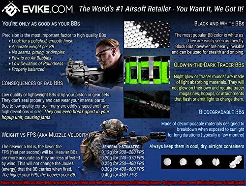 Evike  5 Evike Airsoft - A&K Mk12 SPR Airsoft AEG Sniper Rifle (Model: SPR Mod 1)