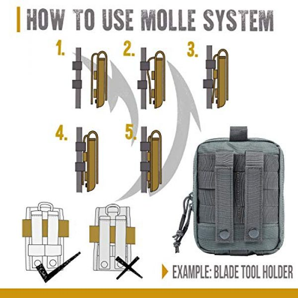 OneTigris Tactical Pouch 5 OneTigris BLADE Multiuse Tool Holder Pouch MOLLE Organizer with Pockets & Tool Slots